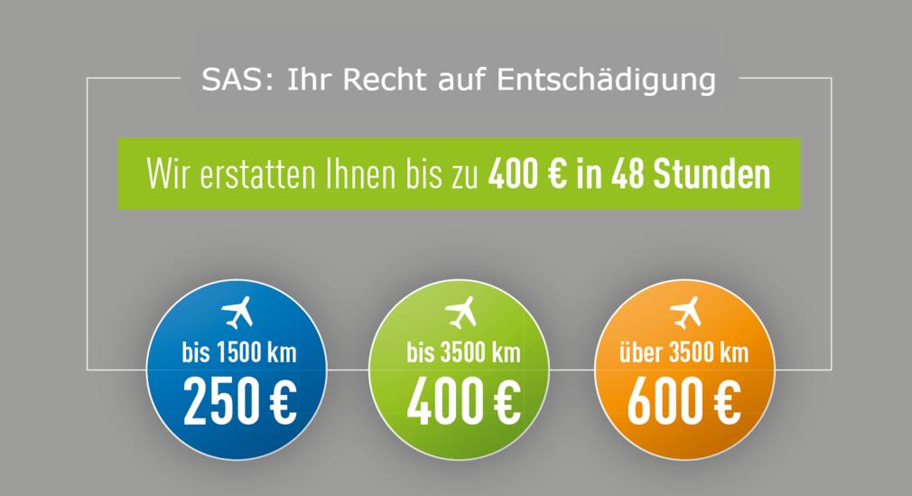 250, 400 oder 600 Euro Erstattung nach EU-Verordnung 261 für SAS Scandinavian Airlines Flugverspätung oder Flugausfall