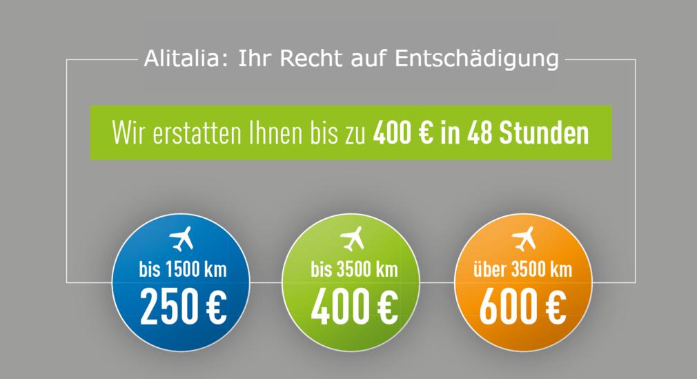 250, 400 oder 600 Euro Erstattung nach EU-Verordnung 261 für Alitalia Flugverspätung oder Flugausfall